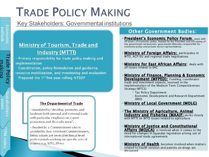 ITPM Index Stakeholders views Economic outlook Trade Policy making Other Government  Bodies :  <ul><ul><li>President's Eco...