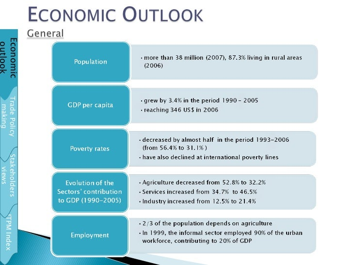 ITPM Index Stakeholders views Trade Policy making Economic outlook