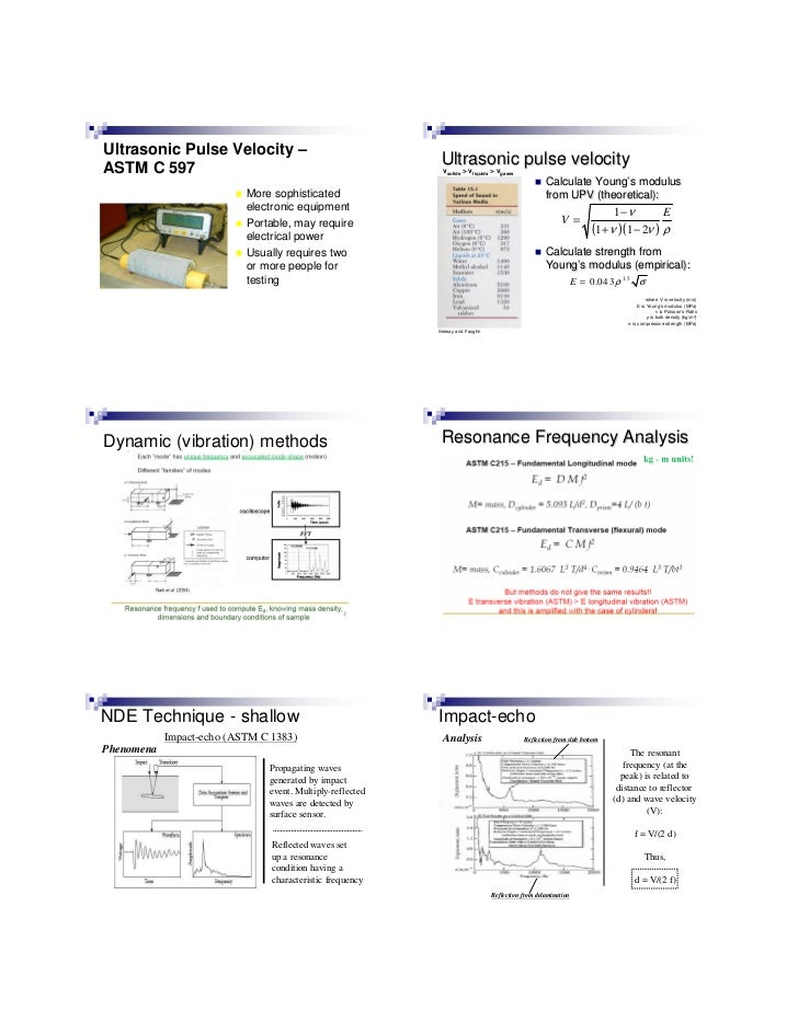 drugs affecting leukotrienes and