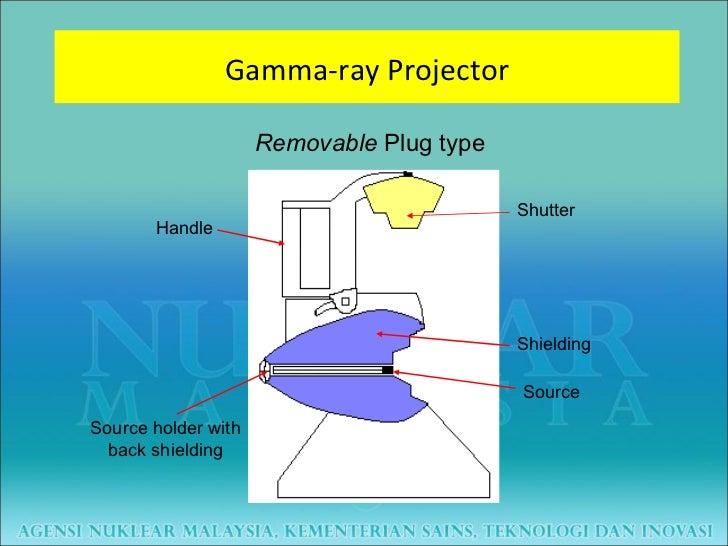 GAMMA RAY RADIOGRAPHY PDF DOWNLOAD