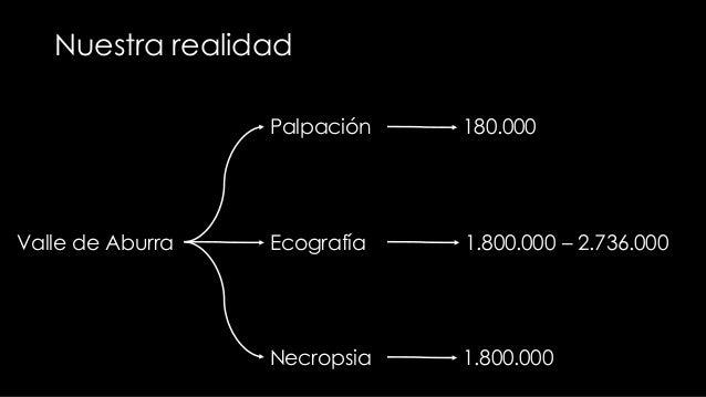 Nuestra realidad                  Palpación   180.000Valle de Aburra   Ecografía   1.800.000 – 2.736.000                  ...