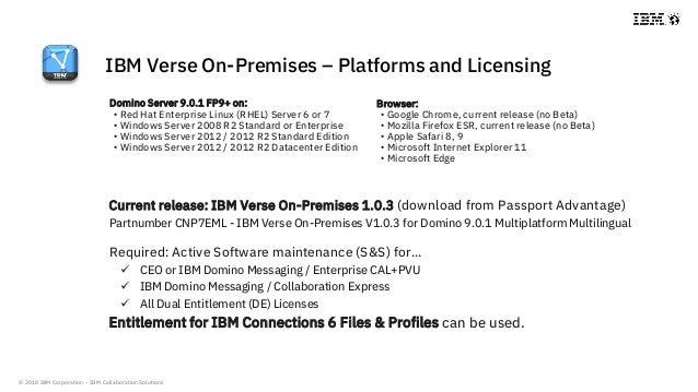 © 2018 IBM Corporation - IBM Collaboration Solutions IBM Verse On-Premises – Platforms and Licensing Current release: IBM ...