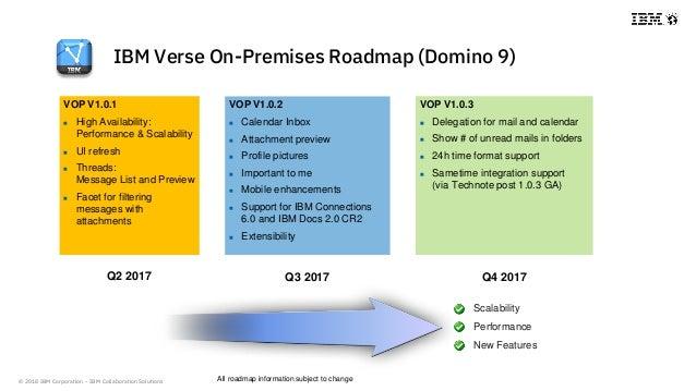© 2018 IBM Corporation - IBM Collaboration Solutions IBM Verse On-Premises Roadmap (Domino 9) VOP V1.0.1  High Availabili...