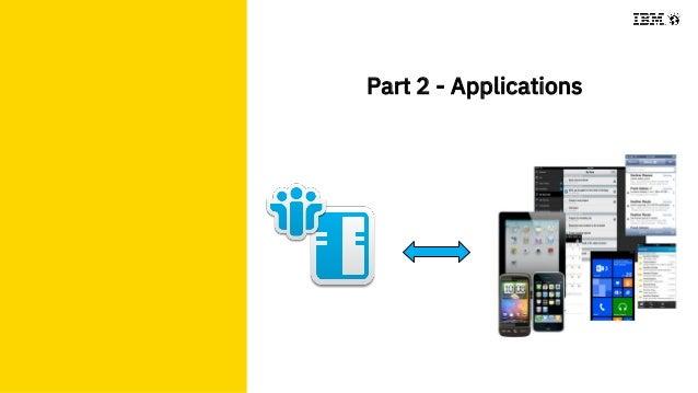 © 2018 IBM Corporation - IBM Collaboration Solutions Part 2 - Applications