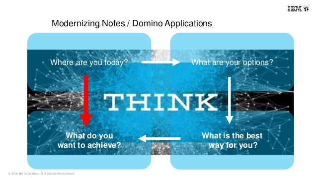 © 2018 IBM Corporation - IBM Collaboration Solutions Modernizing Notes / Domino Applications Where are you today? What are...