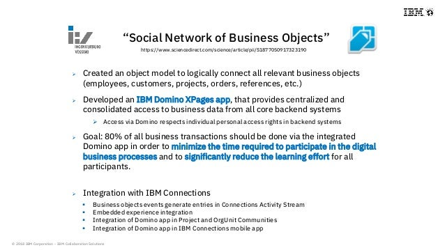 """© 2018 IBM Corporation - IBM Collaboration Solutions """"Social Network of Business Objects""""  Created an object model to log..."""