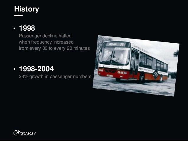 13 Innovations in Transportation & Future Transit