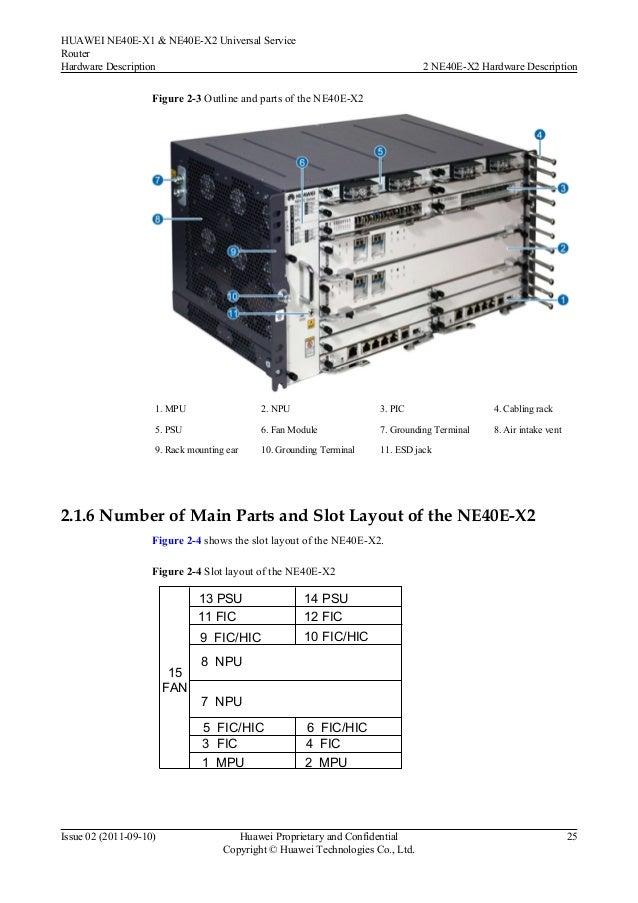 Huawei Ne40e Router Manual