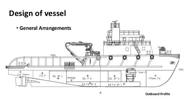 offshore support vessels design