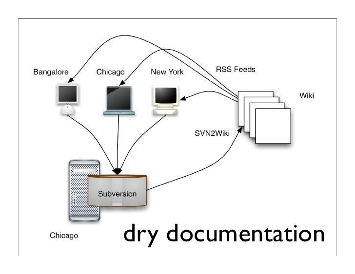 the productive programer  mechanics