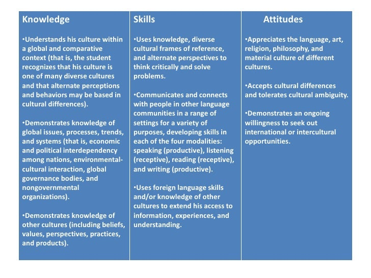 critical thinking and ethics paper What is the relationship between ethics and critical thinking did ethics play a part in the example of critical thinking you discussed in week four if.