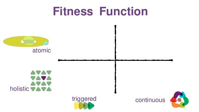 Fitness Function atomic holistic triggered continuous
