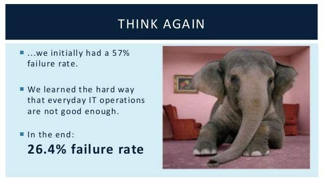 THINK AGAIN   ...we initially had a 57%  failure rate.   We learned the hard way  that everyday IT operations  are not g...