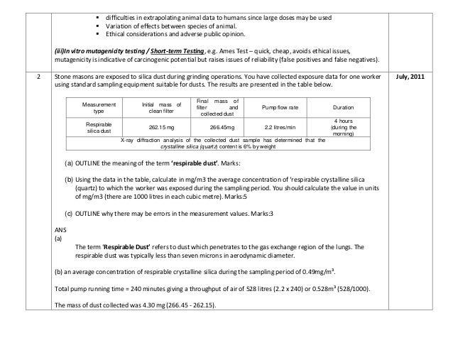 nebosh international diploma unit a Nebosh diploma study notes pdf, nebosh international diploma textbooks, nebosh training material download, nebosh diploma unit a past papers.
