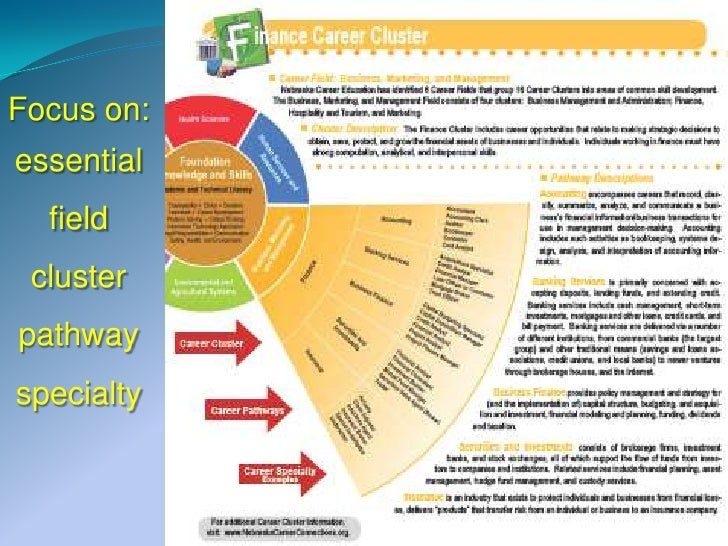 nebraska developing rural career academies ncci june 2009