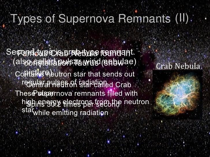 Nebulae & Galaxies