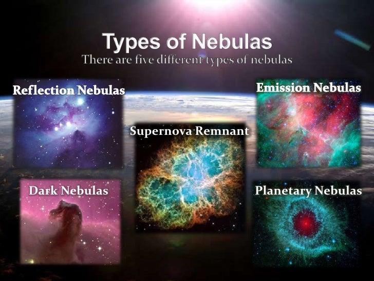kinds nebula -#main