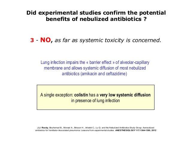 Inhaled antibiotics to treat lung infection economic effect