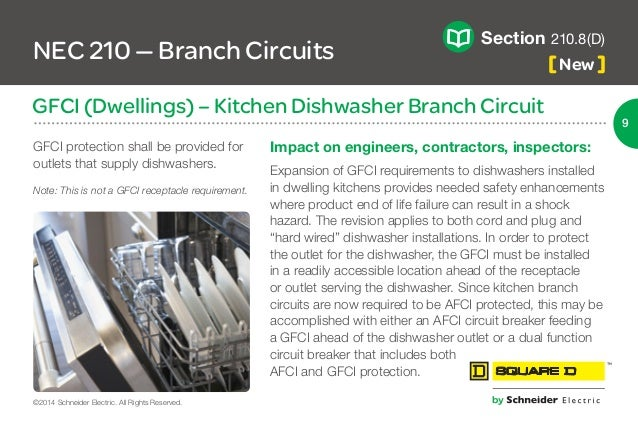 Funky Kitchen Circuits Code Pictures - Simple Wiring Diagram ...