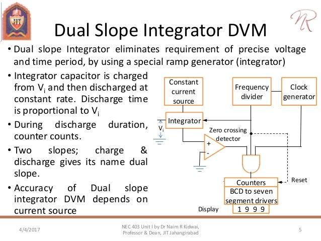 Digital Voltmeter, Digital Multi-meter, Digital frequency meter