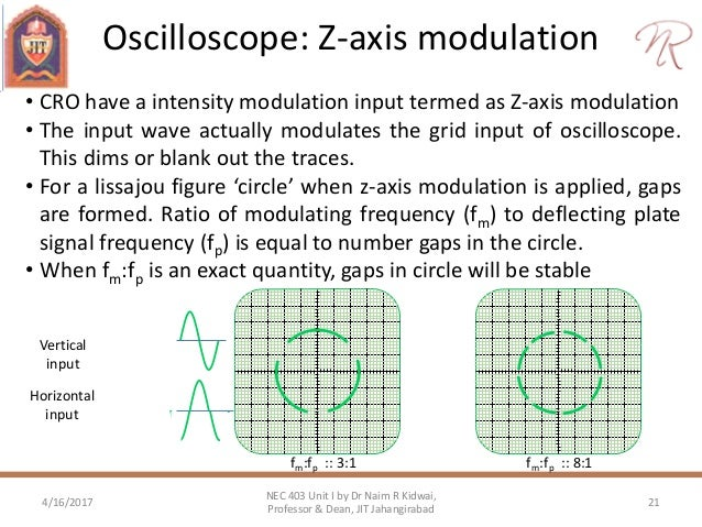 Oscilloscope Y Axis : Cathode ray tube and oscilloscopes