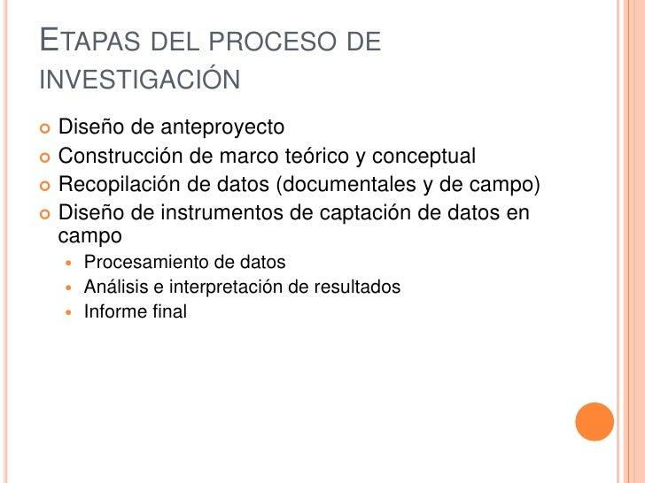 Etapas del proceso de investigación<br />Diseño de anteproyecto<br />Construcción de marco teórico y conceptual<br />Recop...
