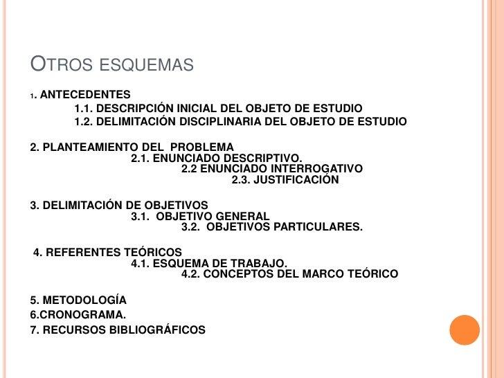 Otros esquemas<br />1. ANTECEDENTES<br />1.1. DESCRIPCIÓN INICIAL DEL OBJETO DE ESTUDIO<br />1.2. DELIMITACIÓN DISCIPL...