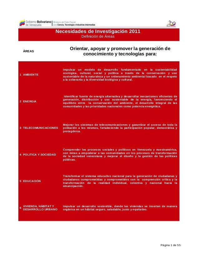 Página 1 de 55 ÁREAS 1 AMBIENTE 2 ENERGIA 3 TELECOMUNICACIONES 4 POLITICA Y SOCIEDAD 5 EDUCACIÓN 6 Necesidades de Investig...