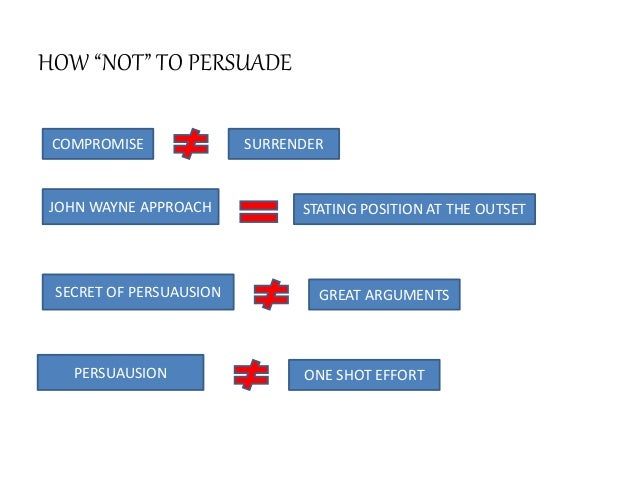 the art of persuausion Transitions: the controversy over abstinence-only-until-marriage programs  volume 12, no 3, march 2001 this transitions is also available in [pdf] format.