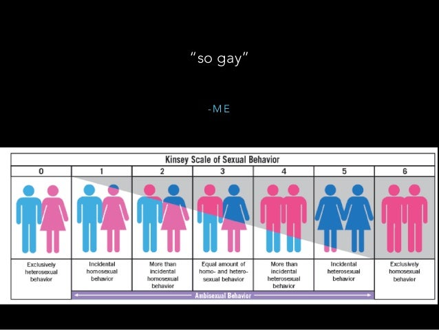 Of Different Sexuality Kinds
