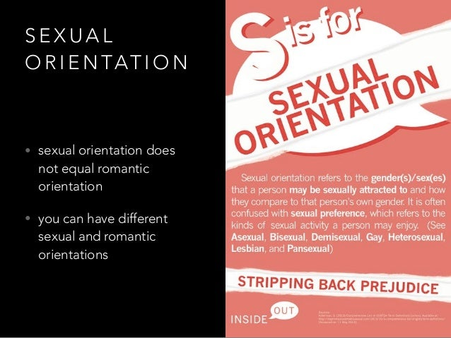 All types of sexual orientation
