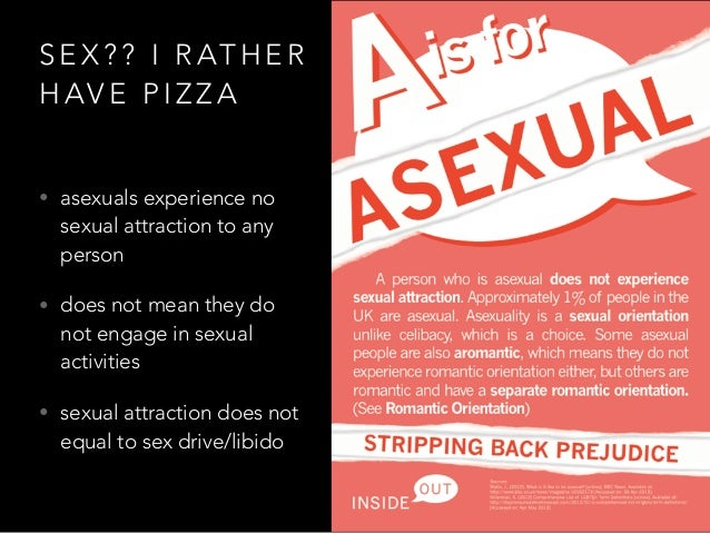 All types of sexual orientations