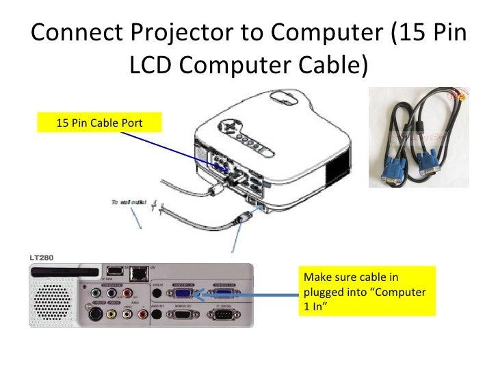 nec lt 280 lcd projector operating instructions rh slideshare net Projector Connection Projector Connection