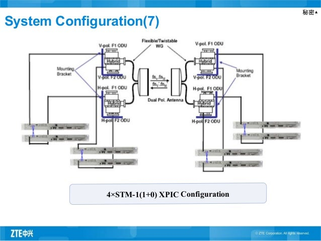Nec Hybrid System Diagrams - Residential Electrical Symbols • on system engineering diagrams, power distribution diagrams, system installation, starting and charging systems diagrams, engine starting systems diagrams, system software, system flowcharts, safety diagrams, system controls, electrical diagrams, troubleshooting diagrams, system layouts, system tools, system grounding diagrams, system specs, system design diagrams,