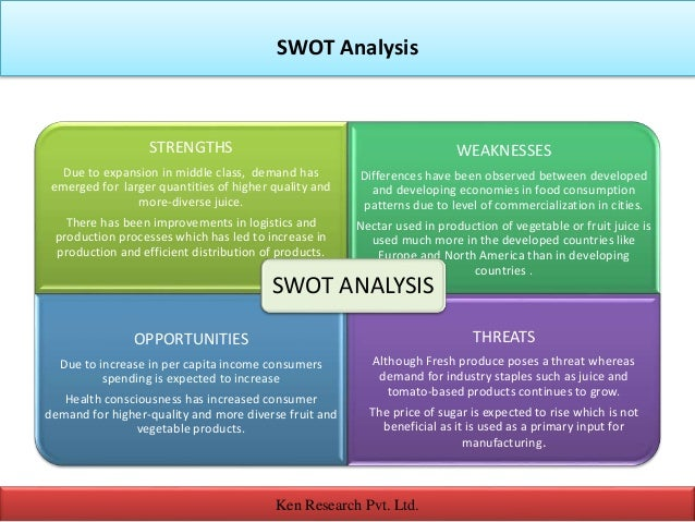 swot analysis on non alcoholic beverages Home swot analysis  non-alcoholic drinks swot analysis create a swot analysis update this swot summary  (non-alcoholic drinks) new.