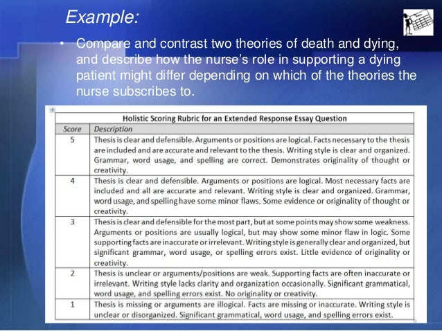 literature review purchase Writing Test Scoring Rubric
