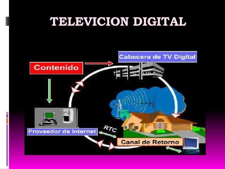 Canales televicion