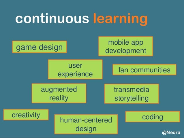 continuous learning @Nedra mobile app development augmented reality user experience transmedia storytelling human-centered...