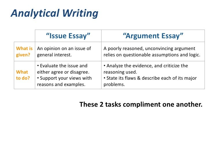 gre issue essay responses The gre begins with two writing assignments, one of which is an issue analysis essay this essay involves 30 minutes of intense writing, and requires you to choose one side of the stated issue and explain your reasoning when working through the essay, be prepared to do the following: declare your .