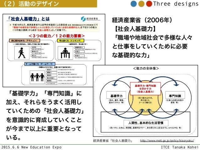 2015.6.6 New Education Expo ITCE Tanaka Kohei Three designs(2)活動のデザイン 経済産業省(2006年) 【社会人基礎力】 「職場や地域社会で多様な人々 と仕事をしていくために必要...