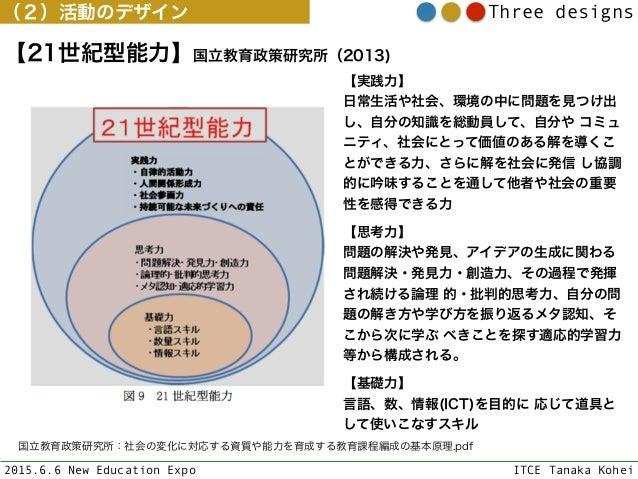 2015.6.6 New Education Expo ITCE Tanaka Kohei Three designs(2)活動のデザイン 【実践力】 日常生活や社会、環境の中に問題を見つけ出 し、自分の知識を総動員して、自分や コミュ ニテ...