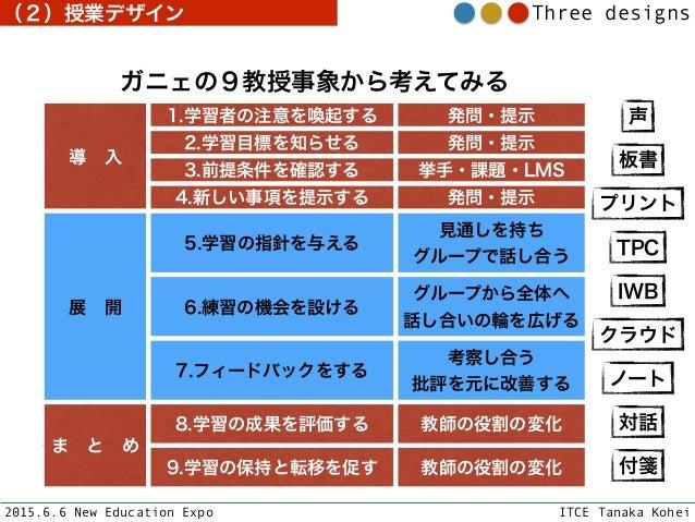 2015.6.6 New Education Expo ITCE Tanaka Kohei Three designs(2)授業デザイン ガニェの9教授事象から考えてみる 導入 1.学習者の注意を喚起する 発問・提示 2.学習目標を知らせる ...