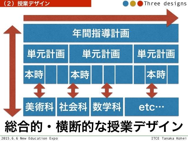 2015.6.6 New Education Expo ITCE Tanaka Kohei Three designs(2)授業デザイン 年間指導計画 単元計画 単元計画 単元計画 本時 本時 本時 美術科 社会科 数学科 etc… 総合的・横...