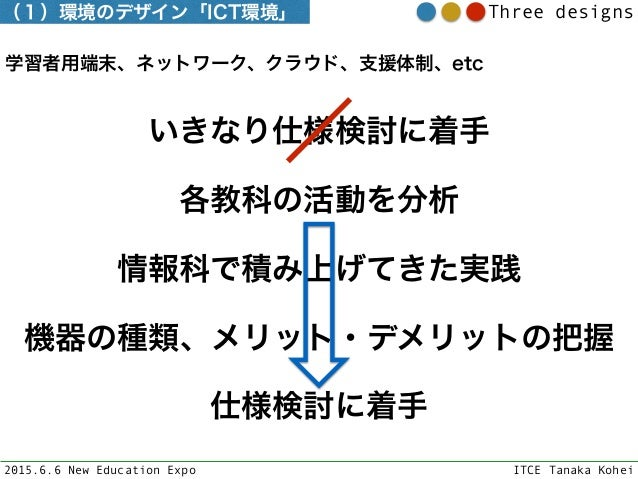 2015.6.6 New Education Expo ITCE Tanaka Kohei Three designs(1)環境のデザイン「ICT環境」 学習者用端末、ネットワーク、クラウド、支援体制、etc いきなり仕様検討に着手 各教科の活...