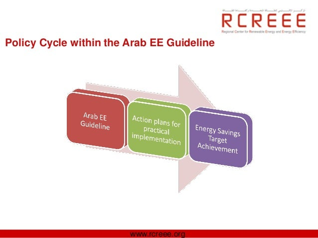 Ee Concept day 1 ee guideline monitoring evaluation concept progress