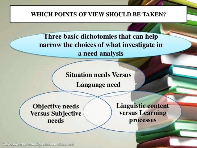 WHICH POINTS OF VIEW SHOULD BE TAKEN? Three basic dichotomies that can help narrow the choices of what investigate in a ne...