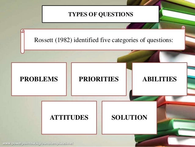 PROBLEMS PRIORITIES ABILITIES ATTITUDES SOLUTION TYPES OF QUESTIONS Rossett (1982) identified five categories of questions: