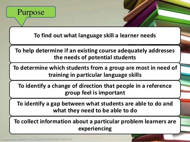 Purpose To find out what language skill a learner needs To help determine if an existing course adequately addresses the n...