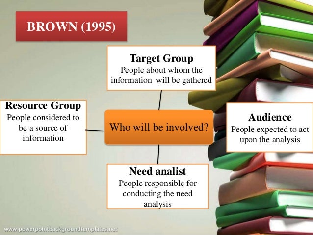 BROWN (1995) Target Group People about whom the information will be gathered Who will be involved? Audience People expecte...