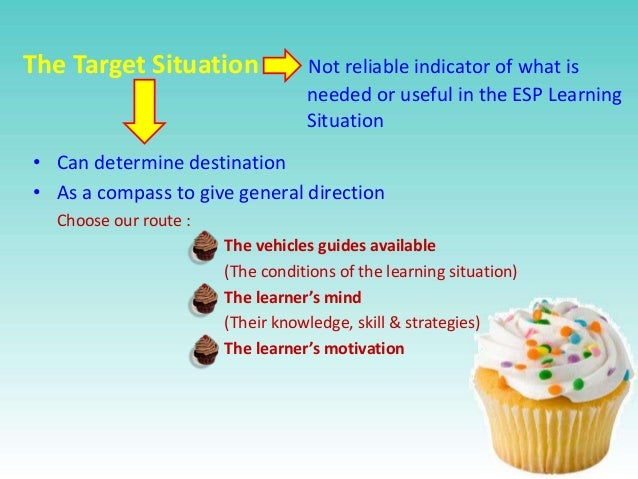 The Target Situation  Not reliable indicator of what is needed or useful in the ESP Learning Situation  • Can determine de...